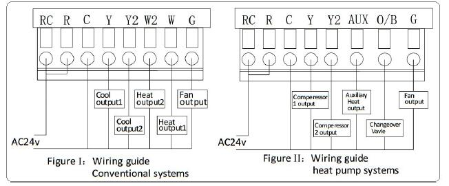 7-HTW-81-FN7-heat pump thermostat wiring diagram.jpg