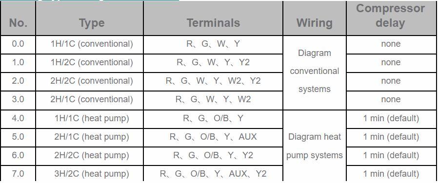 11-control type configuraton.jpg