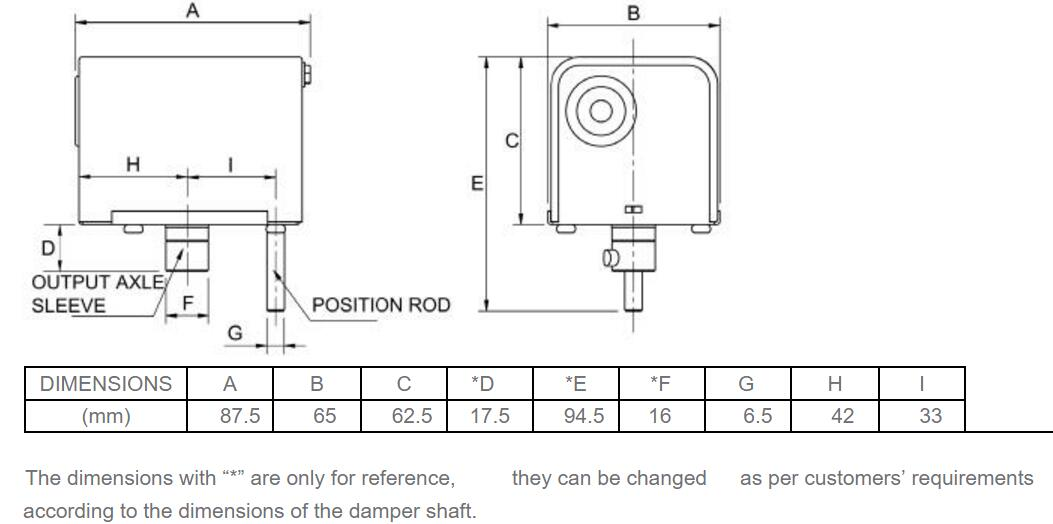 erie two position spring return damper actuators