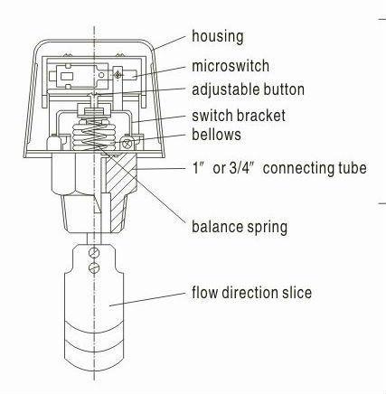 customized water flow switch rh hotowell com air flow switch wiring diagram air flow switch wiring diagram