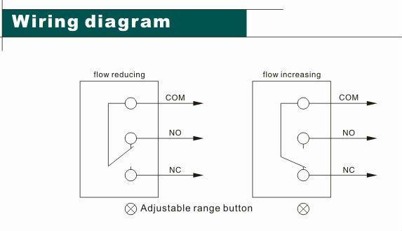 Customized Water Flow    Switch