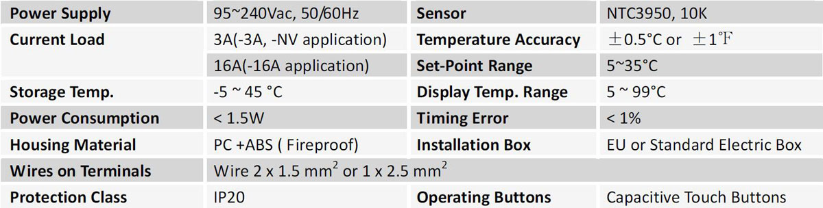 wifi thermostat HTW-HT03 specification.jpg