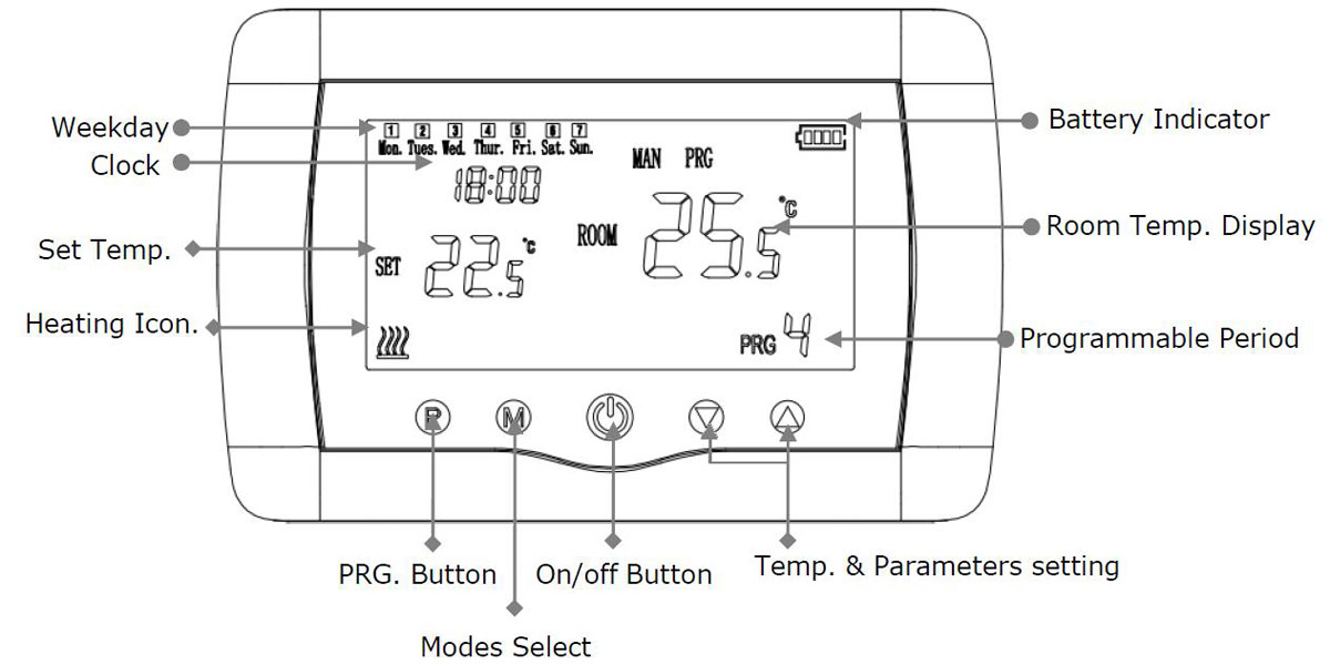 wireless-thermostat-transmitter-display.jpg