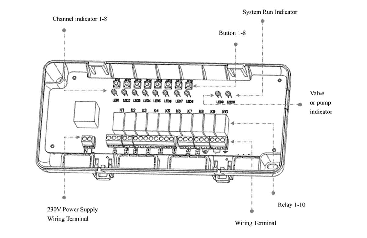 controlador de calefacci u00f3n central inal u00e1mbrico serie htw