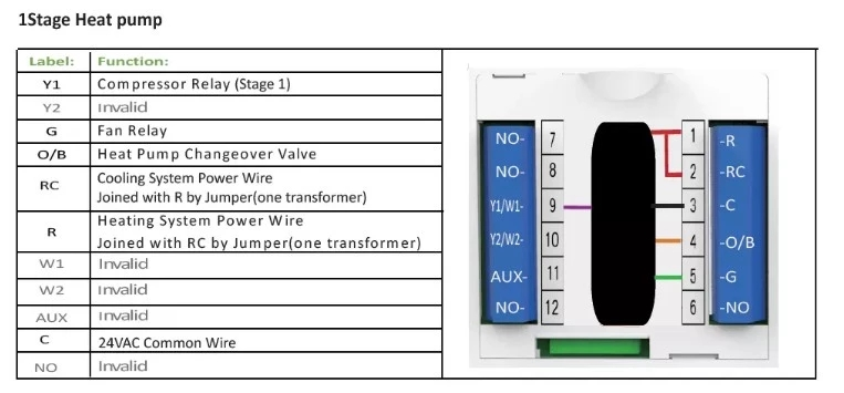 Programmable Multi Stage Wifi Control Heat Pump Compatible