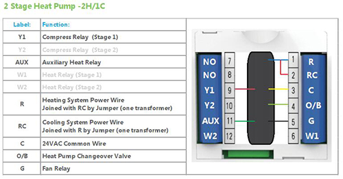 2 Stage Heat Pump Or Conventional Wiring Thermostat